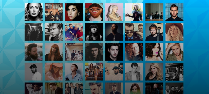 Brit Awards 2016 nomination